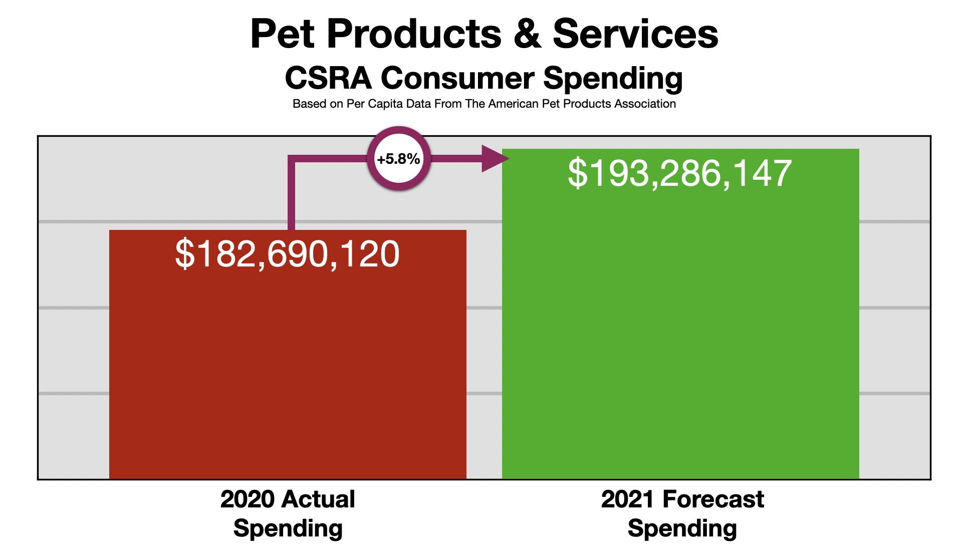 Advertising In Augusta Pet Owners 2021